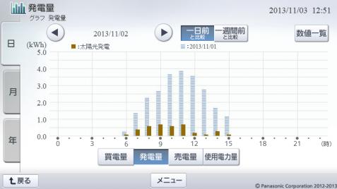 20131102hemsgraph.png