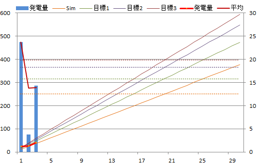 20131103graph.png