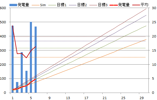 20131106graph.png