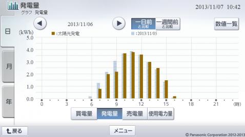 20131106hemsgraph.png