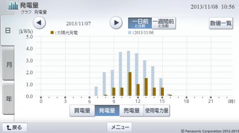 20131107hemsgraph.png