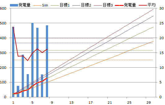 20131108graph.png
