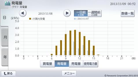 20131108hemsgraph.png
