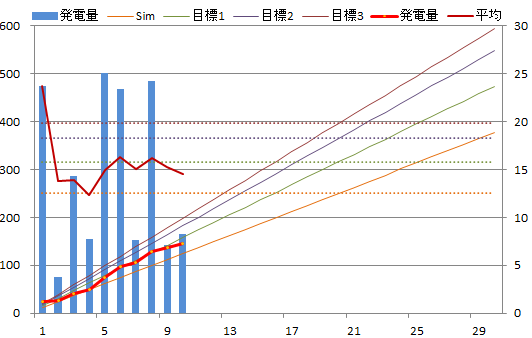 20131110graph.png