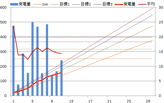20131111graph.png