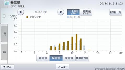 20131111hemsgraph.png