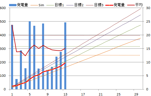 20131113graph.png