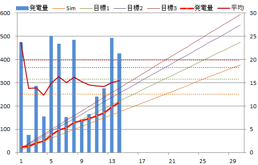 20131114graph.png
