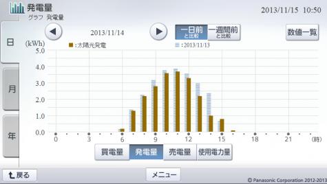 20131114hemsgraph.png