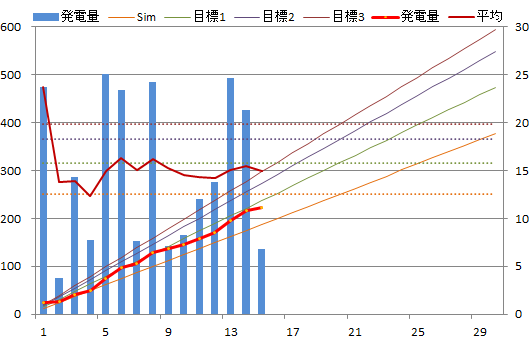 20131115graph.png