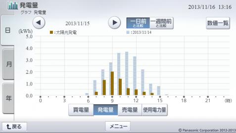 20131115hemsgraph.png