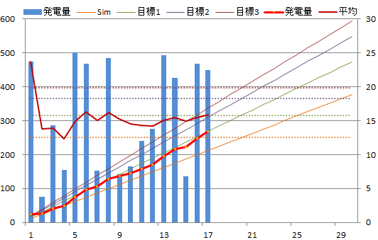 20131117graph.png