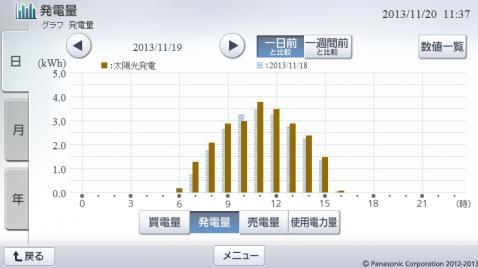 20131119hemsgraph.png