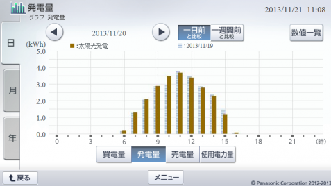 20131120hemsgraph.png