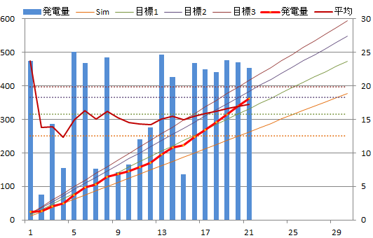 20131121graph.png