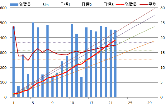 20131122graph.png