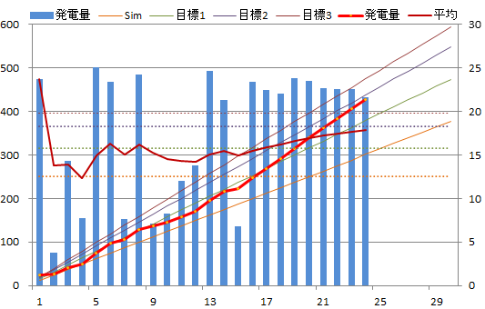 20131124graph.png