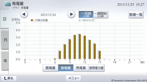 20131124hemsgraph.png