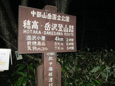岳沢登山口