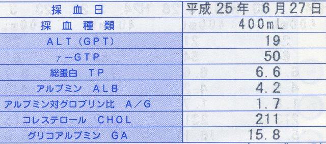 130627 献血結果