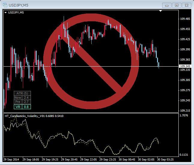 XMの経済指標カレンダーの使い方|指標 ...