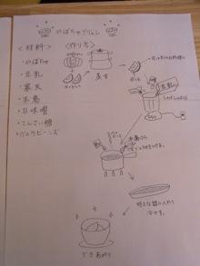 $コアー建築工房 和田のブログ-玄米菜食