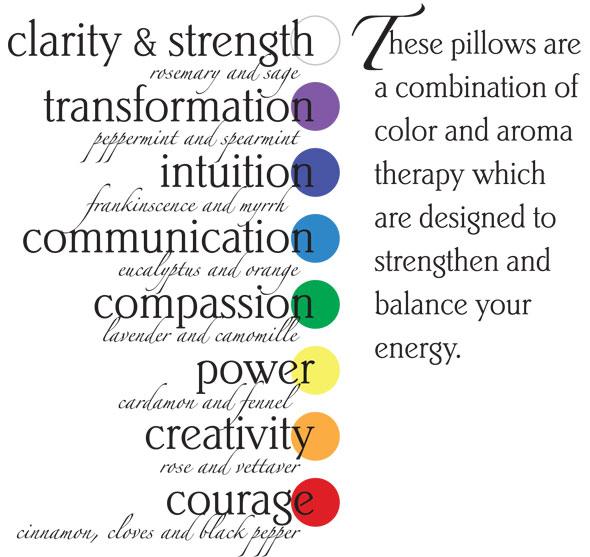 Chakra-Pillow-signage-1.jpg