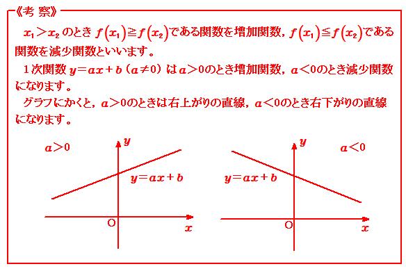 関数 1次関数の決定 考察
