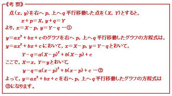 関数 2次関数のグラフの平行移動 考察