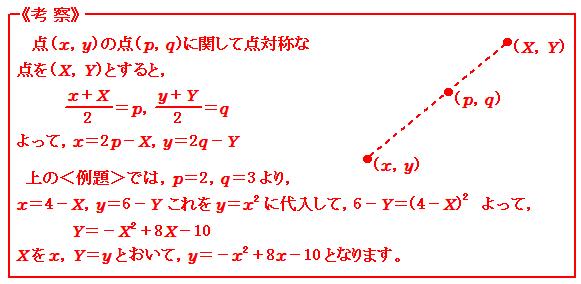 関数 2次関数のグラフの対称移動 考察