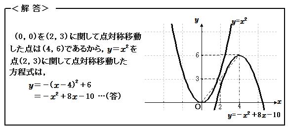 関数 2次関数のグラフの対称移動 例題16 解答
