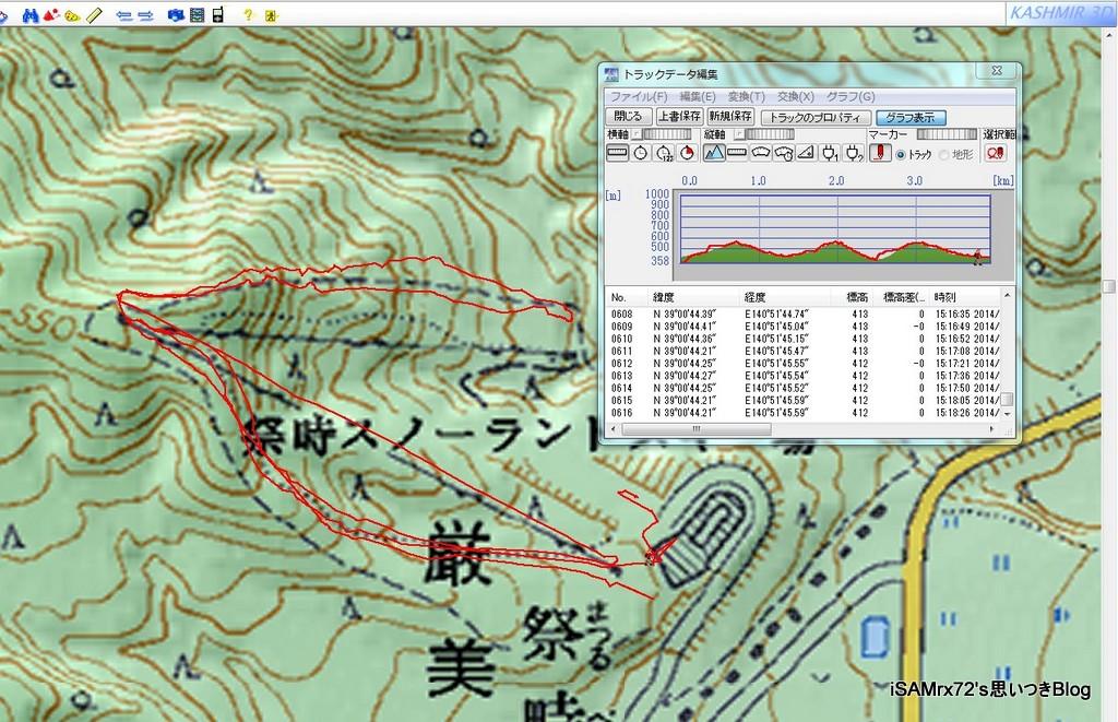 GPSのデータ