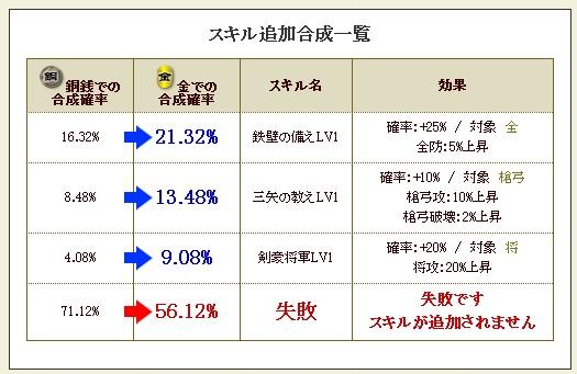 三好+剣豪2
