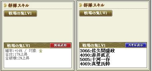 部隊スキル 戦場の鬼4