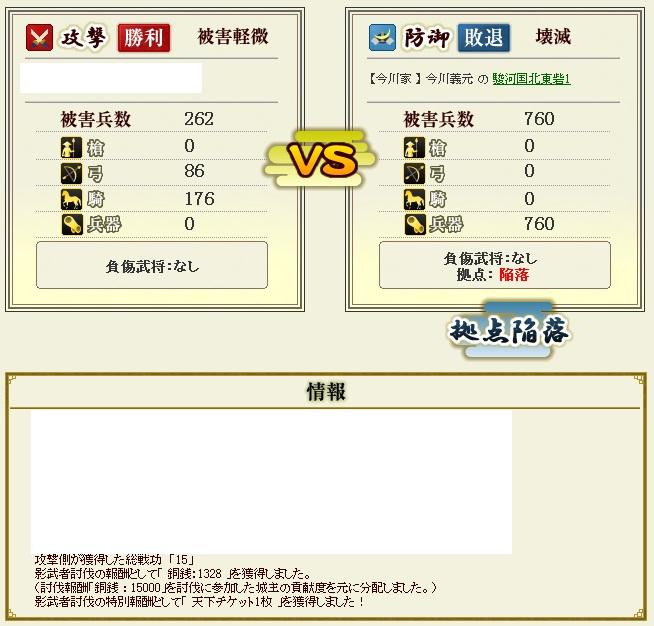 影武者15000討伐2