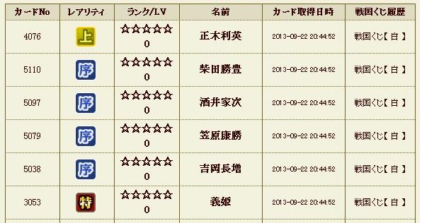 スキル強化3