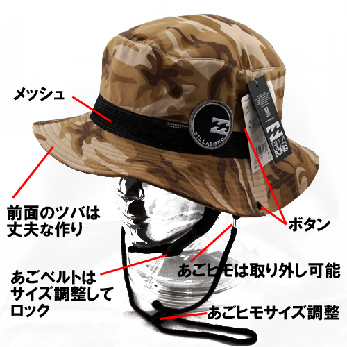 SURF_HAT