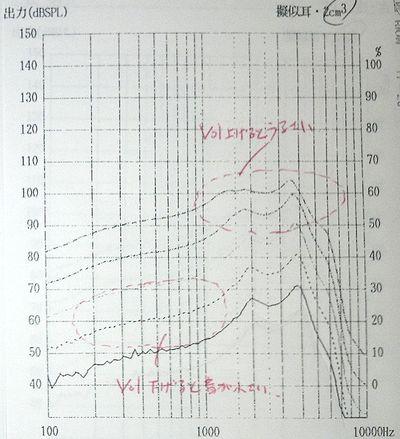 補聴器と集音器の違い2