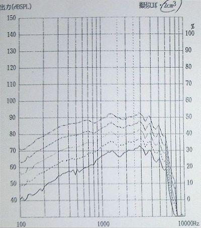 補聴器と集音器の違い3