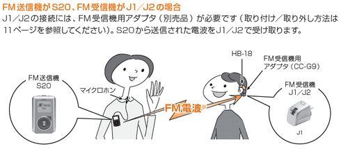 総合支援法HB-186