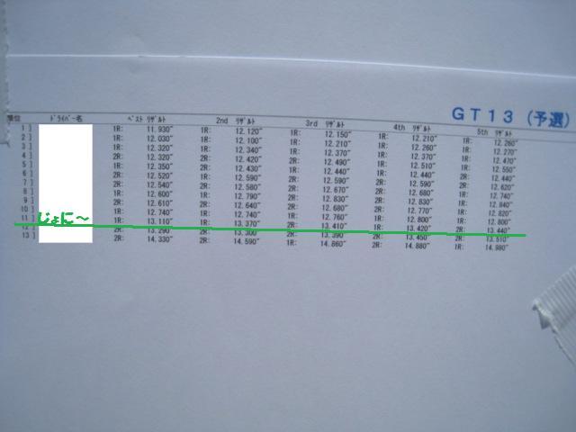 GT13 予選リザルト