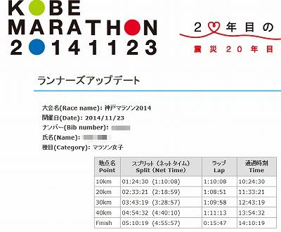 神戸マラソン記録証1