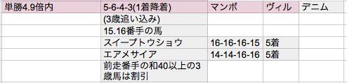 2013エリ女5