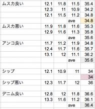 ジャパンC2013②