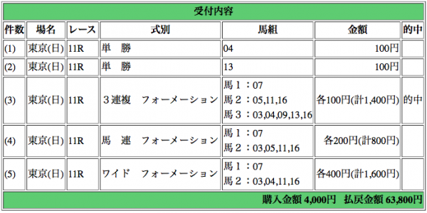 ジャパンC 当選_convert_20131124164217