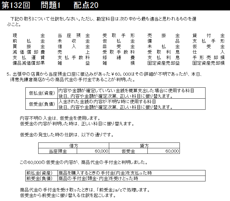 【簿記3級】 第2回 完全予想模試【Study Pro】(日商 …