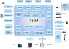 モバイル情報-NS115