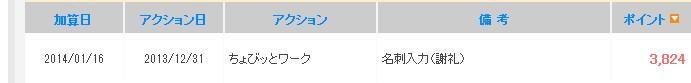 ちょびっとワーク実績 2014 01