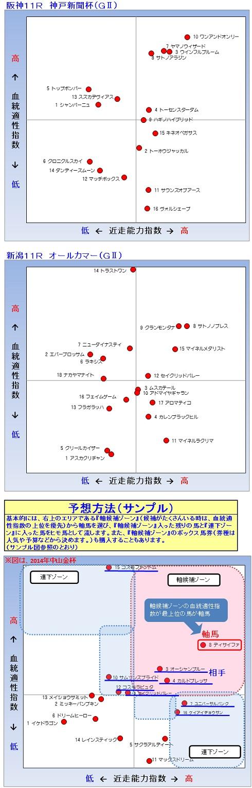 2014-09-28予想