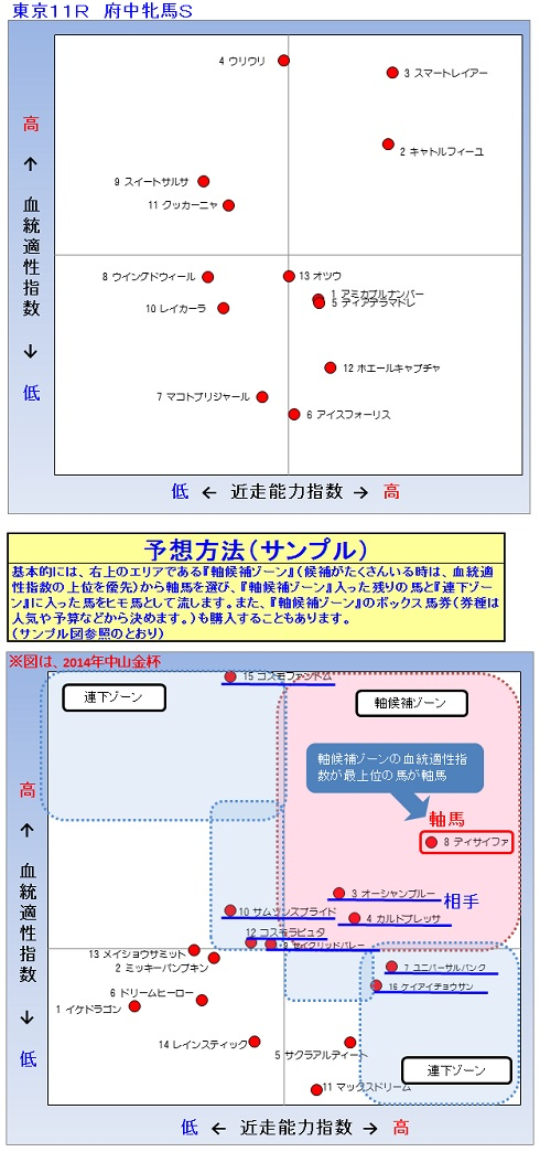 2014-10-18予想